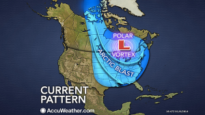 Polar Vortex Northeast