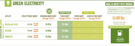 3 major utility rate comparison